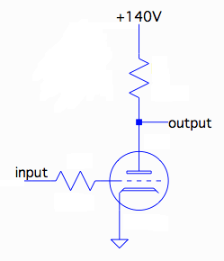 An inverting amplifier built from a vacuum tube triode.