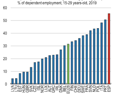 apodrecetuga corrupção socialismo desemprego produtividade jovens