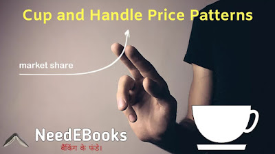 How to Use Cup and Handle Price Patterns