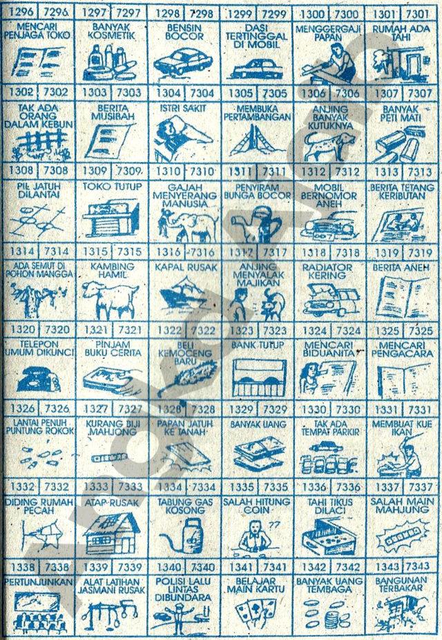 Daftar Buku Mimpi 4D dengan Nomor Togel Abjad 1296 – 1343 dan 7296 – 7343