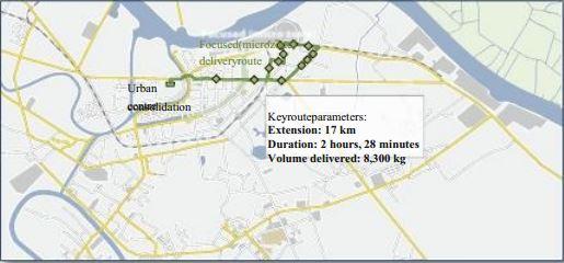 Tối ưu hóa tuyến đường chuyển nhà, giao hàng