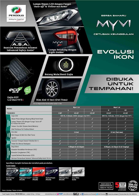 myvi specification 2018 kereta sewa