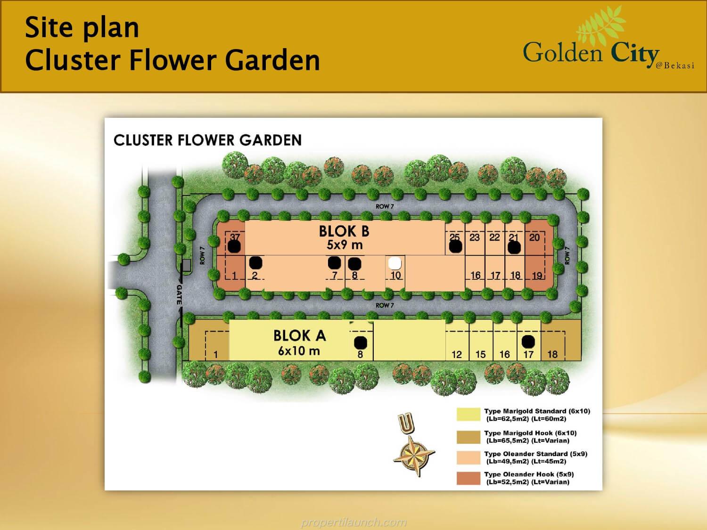 Siteplan Cluster Flower Garden