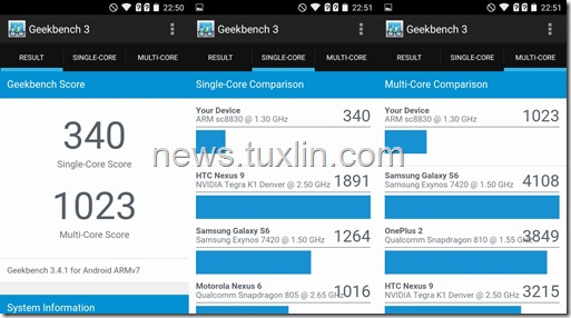 Benchmark Geekbench 3 Evercoss Winner T+ Compo A74E