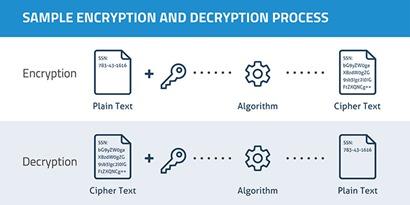 Encryption_Decryption_Diagram