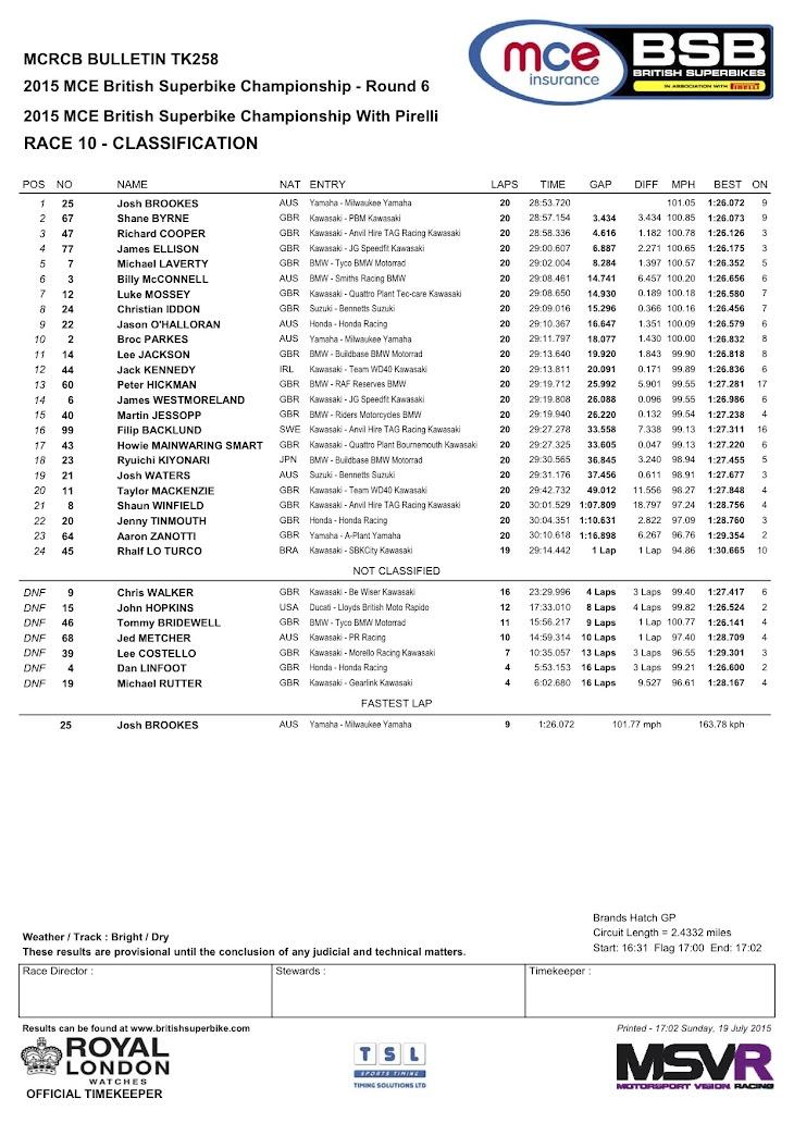 bsb-2015-brands-hatch-gp-race2.jpg