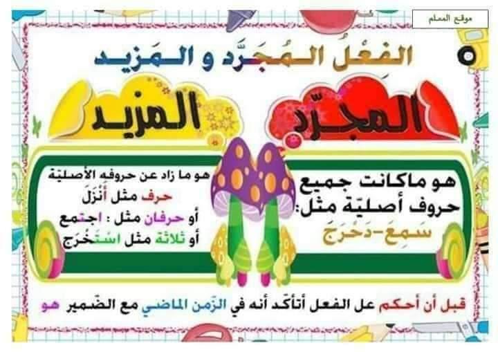 ملخص قواعد اللغة العربية التعليم FB_IMG_1598779184935