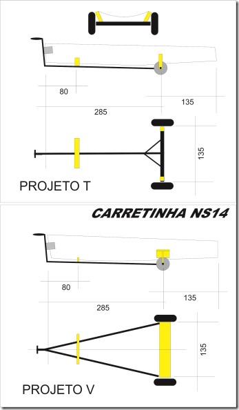 projetocarreta