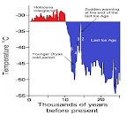 Geologist Dr. Easterbrook slams new study claming 'there have been no world-wide, synchronous, climate changes until recently and thus CO2 must be cause of recent global warming