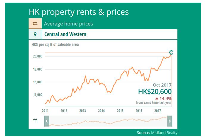 hkex trend analysis m-marketpicks