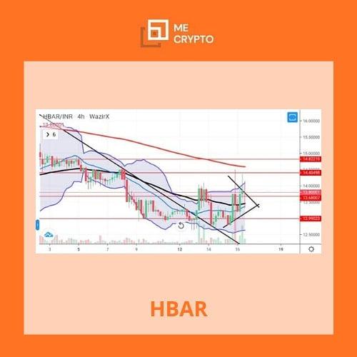 hbar-price-prediction