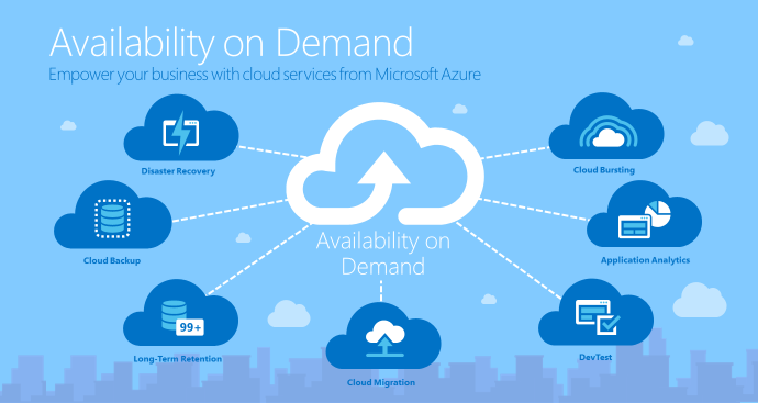 Microsoft Azure Cloud Service (www.kunal-chowdhury.com)