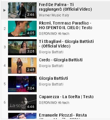 """Playlist """"Canzoni Italiane Collezione 1/2021"""""""