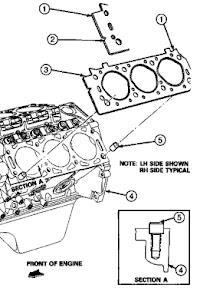 Ford Aerostar Cylinder Heads Removal Installation