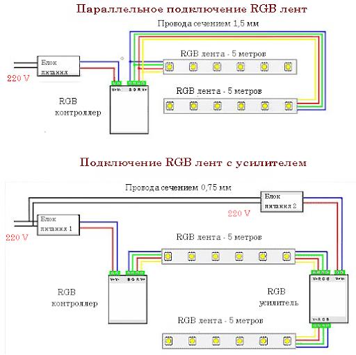варианты подключения RGB ленты
