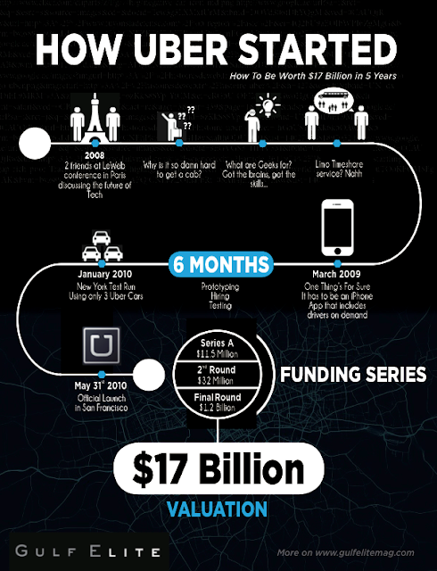 See How The Top Internet and Technology Companies Started (Infographic) 12