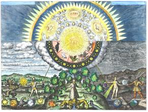 Polarities In The Macrocosm And The Microcosm From Jd Mylius Opus Medico Chymicum, Alchemical And Hermetic Emblems 1