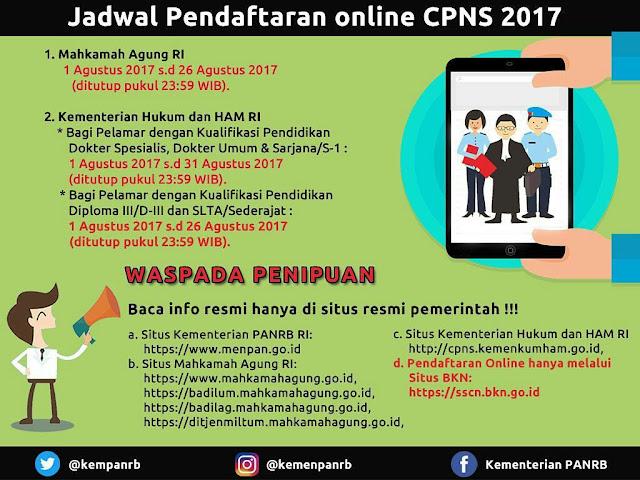 Tes CPNS Resmi dibuka, Ini Jadwal Pendaftaran CPNS Kemenkumham 2017 Lengkap
