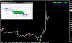 EUR/USD 5分足