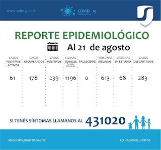 Coronavirus Salto