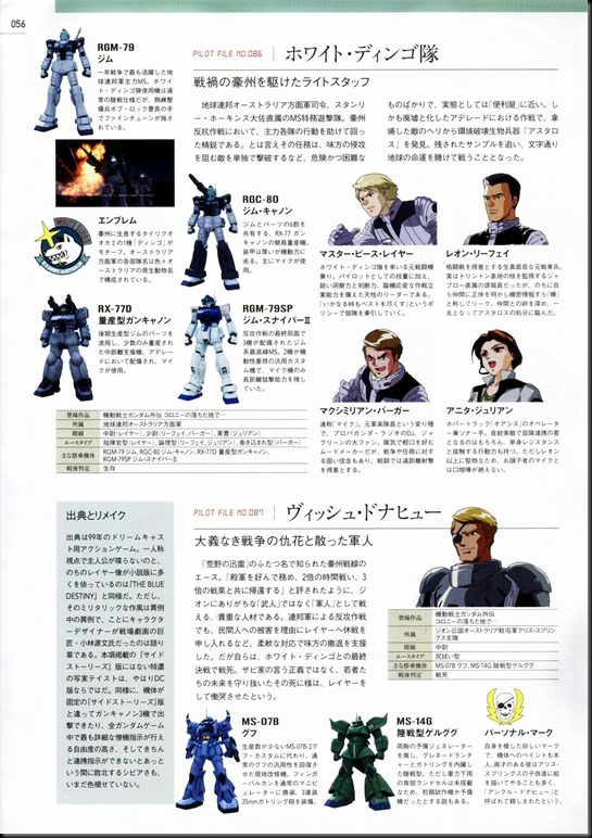ACE IN THE GUNDAM U.C.0079‐U.C.0096_811955-0059