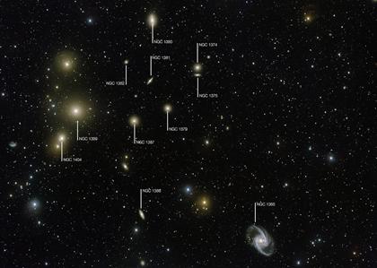 carta celeste com a localização do Aglomerado de Galáxias da Fornalha