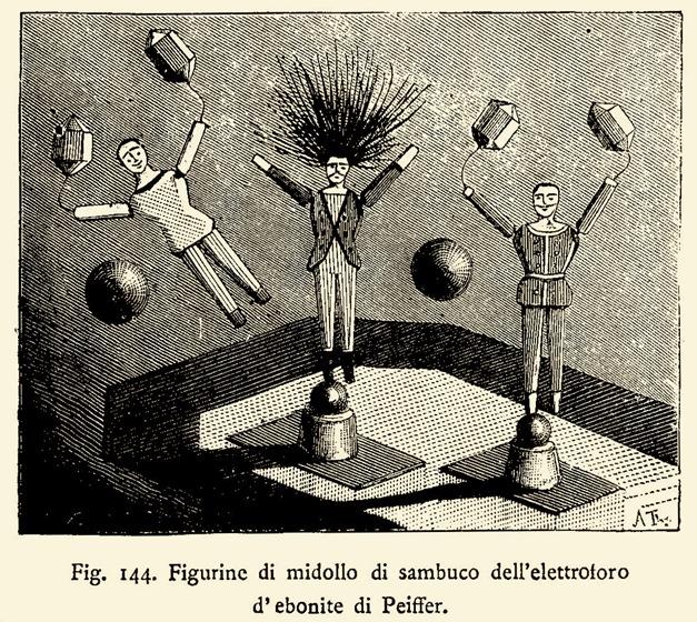 25_ELETTROFORO figura