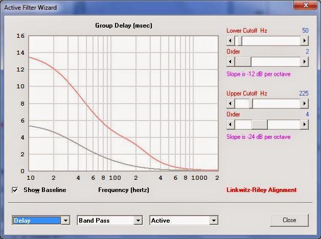 Image Result For Diy Loudspeaker Boxa