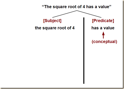 concept object diagram square 4.2.t