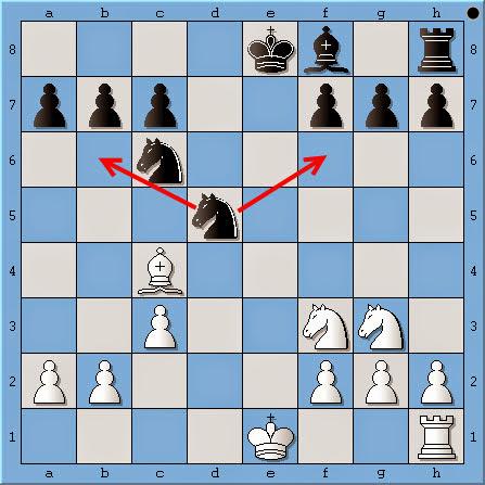 Học cờ vua Ưu tiên nước tấn công
