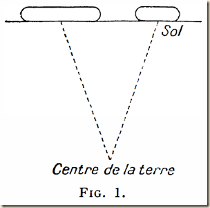 Dupréel.ThéorieConsolidation.Fig1.Terre