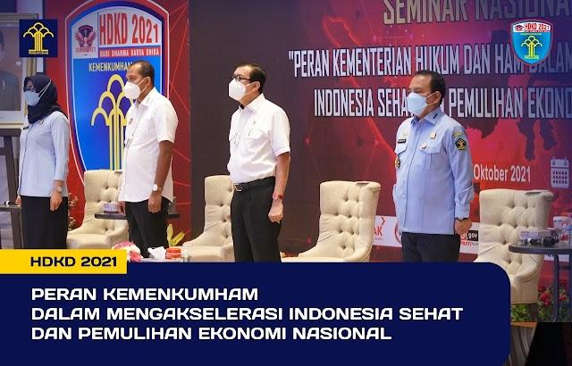 """SEMINAR NASIONAL, HDKD 2021 """"KEMENTERIAN HUKUM DAN HAM DUKUNG AKSELERASI INDONESIA SEHAT  DAN PEMULIHAN EKONOMI NASIONAL"""""""