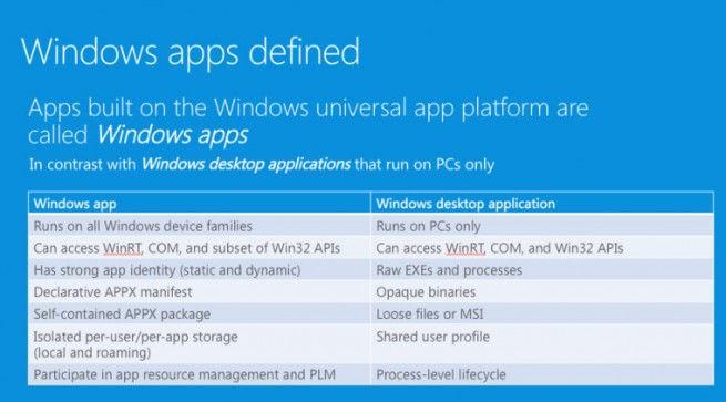 Nombre_de_las_aplicaciones_en_Windows.jpg
