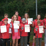 Jugendkreismeisterschaften 2008