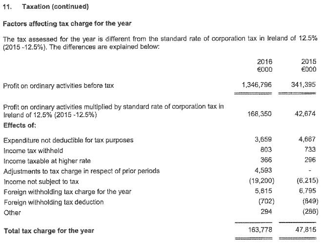 [Google+Ireland+Tax+Recon%5B3%5D]