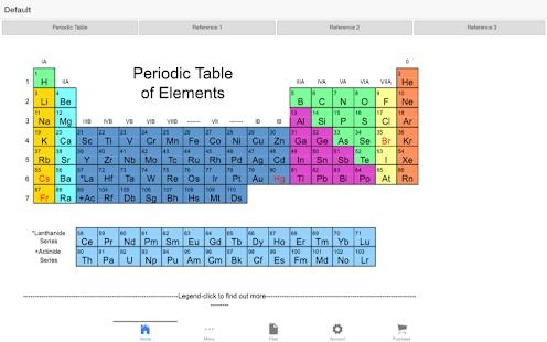 Periodic table izinhlelo ze android ku google play periodic table isithombe esincane sesithombe skrini urtaz Gallery