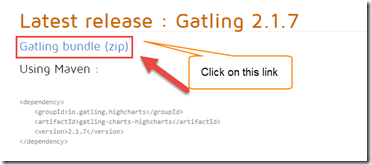 Nadim's Blog: Gatling : How to download and install Gatling