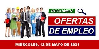Bolsa de Trabajo Paraguay 12 de Mayo de 2021
