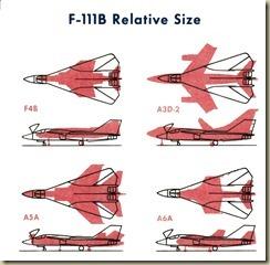 F-111B Size Comparison