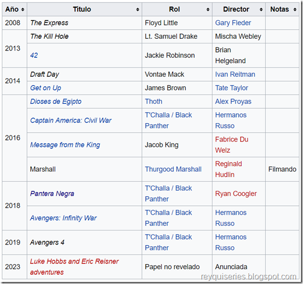 Actores estadounidenses