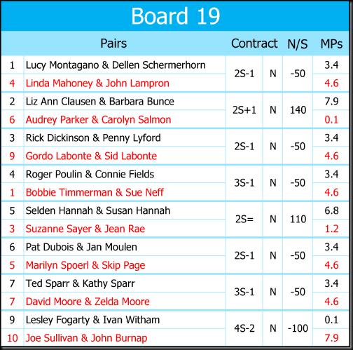 Recap Boards 16 November 2017-19