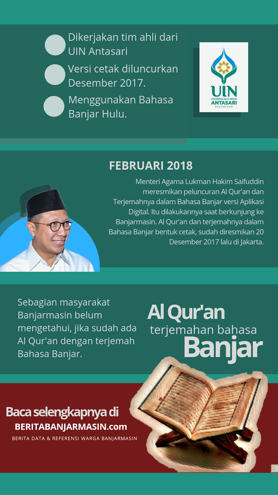Tahun  Lalu Universitas Islam Negeri Uin Antasari Banjarmasin Meluncurkan Al Quran Dengan Terjemah Bahasa Banjar Lalu Di  Diluncurkan