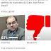 Crato: 63% dos cratenses aprovam primeiro ano de mandato do prefeito Zé Ailton Brasil