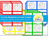 Clock Nomenclature Cards
