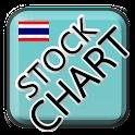 กราฟหุ้น (Stock Chart, SET) icon