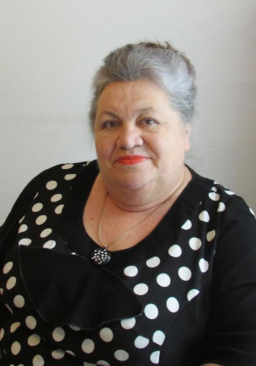 Виктория Николаевна Козак
