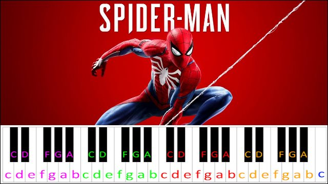 Spiderman Theme ~ Piano Letter Notes