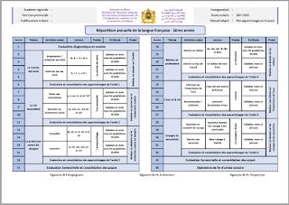 توزيع سنوي لمرجع: Mes apprentissages en français المستوى الثالث 2021/2022