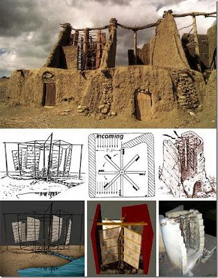 Desain Kincir Angin, Teknologi Zaman Dahulu Yang Menakjubkan