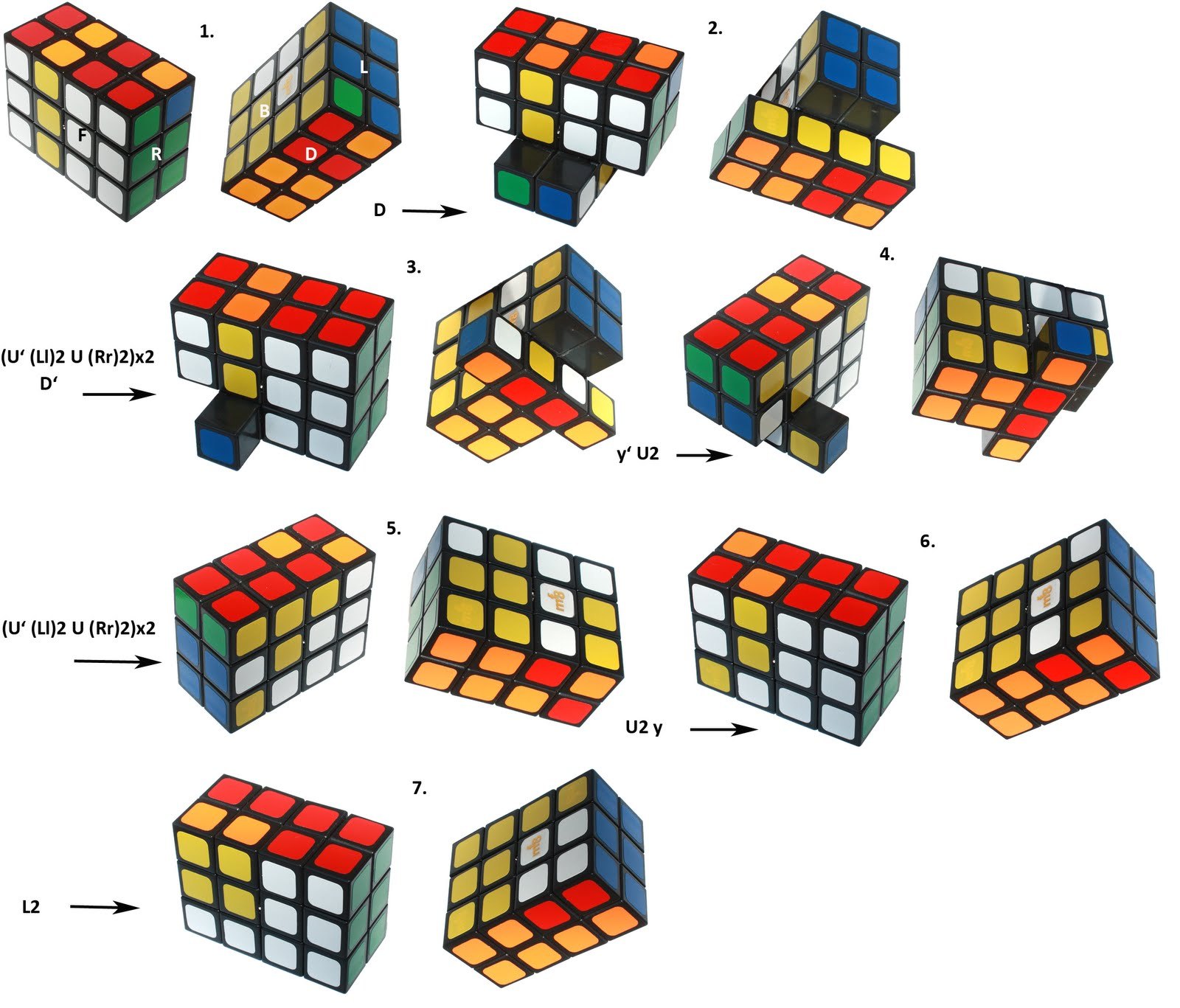 How to solve a Rubik's Cube (Part One).